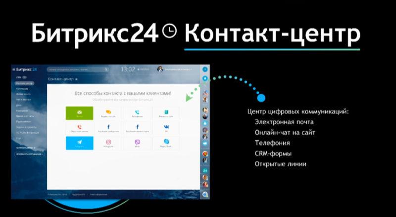 Битрикс 24 контакт центр