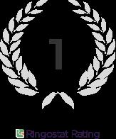 В рейтинге лучших интеграторов CRM по версии пользователей (2020)