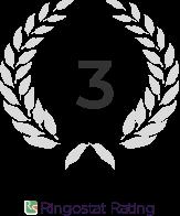 В рейтинге лучших интеграторов CRM по версии Ringostat (2020)